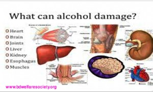 Serious Health Complications - Role Of Alcoholism And Booze Abuse, Collected Unique Picture No-00022..