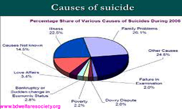 the reasons for the stigma associated with the act of suicide Helping a student who has lost a friend or family member to suicide  when the act of suicide  stigma associated with suicide can cause survivors .